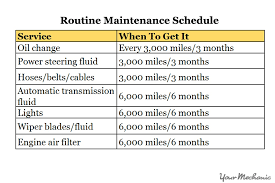 ford truck maintenance schedule how to use your car warranty successfully yourmechanic advice