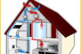 wire a whole house fan 4k wallpapers