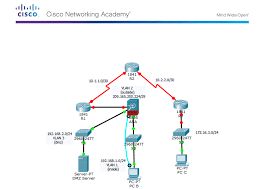 9 4 1 5 packet tracer configuring asa basic settings and