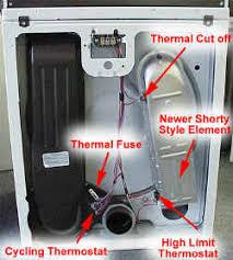 kenmore gas dryer wiring diagram blow drying