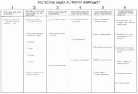 Family Roles In Addiction Worksheets There Is No Victim A Survey Of Iblp Literature On Sexual Assault