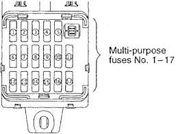 1998 eclipse fuse box 1998 wiring diagrams instruction