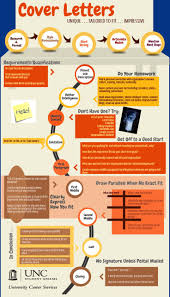 tips to make a cover letter mediafoxstudio com