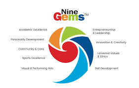 gems holistic approach nine gems giis sg