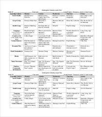 kindergarten lesson plan template kindergarten lesson plan