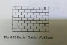 basic civil engineering types of bonds in brick masonry