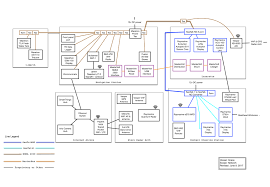 network floor plan network sailbits