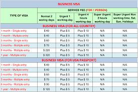 Sle Letter Of Certification For Visa Application Cheap Vietnam Visa Cheapest Vietnam Visa Vietnam Visa On Arrival