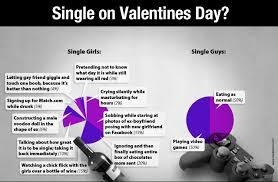 I Hate Valentines Day Meme - f k valentines day caveman circus caveman circus