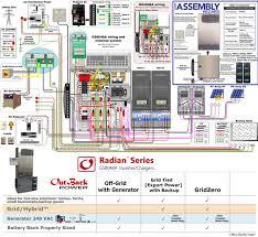 outback radian 6720w kit solar grid grid interactive backup