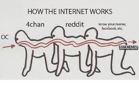 Meme Facebook - 25 best memes about 4chan reddit 4chan reddit memes