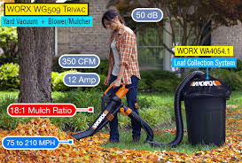 Vaccums For Sale Best Gas And Electric Yard Vacuums For Small To Large Yards