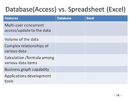 Multi User Spreadsheet Database Introduction Ppt
