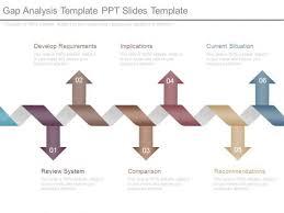 gap analysis template ppt slides template powerpoint templates