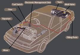 auto lpg wiring diagram wiring diagram