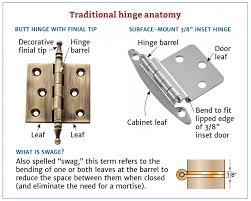 European Hinges For Kitchen Cabinets Door Hinges Cabinet Recessed Door Hinges For Kitchen