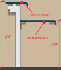 Reception Desk Height Dimensions Service Counter Height Guide1 Jpg Counter Design E Travel Week