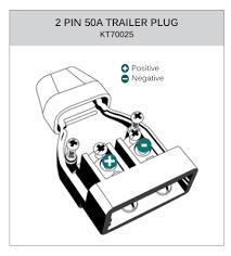 utilux trailer plug wiring dolgular com
