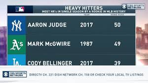 Aaron Judge Breaks Mlb Rookie Record With 50th Home Run Rolling Stone - aaron judge breaks record youtube