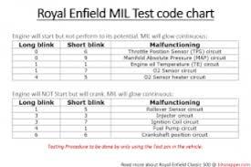 2002 royal enfield wiring diagram royal enfield classic 350