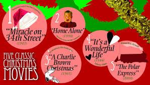 classic christmas movies staff picks our 5 favorite christmas movies life arts