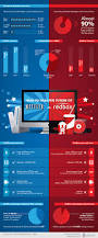 43 best infographics images on pinterest infographics data