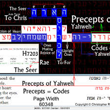 bible code theory research youtube