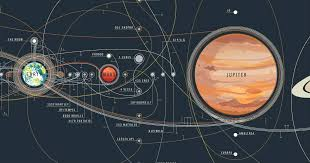 eros map keep track of every mission throughout the solar system with this