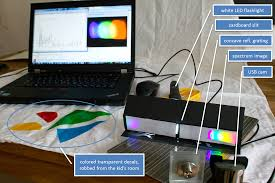 universal software for diy spectrometers hackaday io