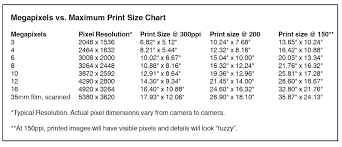 Standard Curtain Sizes Chart by Megapixels Vs Resolution Vs Print Size Chart Scanning Stands