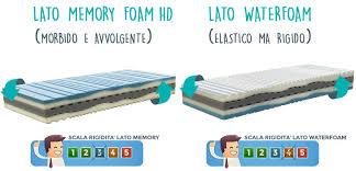 materasso rigido materasso memory alta densit罌 singolo