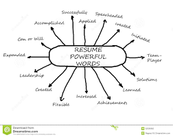 Best Words To Use On A Resume by Best Resume Catch Phrases Contegri Com