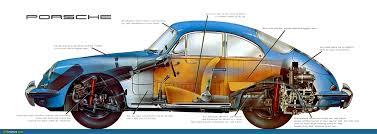 porsche 356c ausmotive com 1963 porsche 356c cutaway graphic