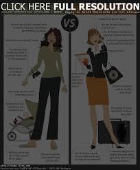 home designer architectural vs pro architecture vs interior design architects versus interior