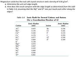 density of table salt solved magnesium oxide has the rock salt crystal structur