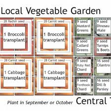 Inside Vegetable Garden by Square Foot Vegetable Garden Layout U2013 Mangut Net