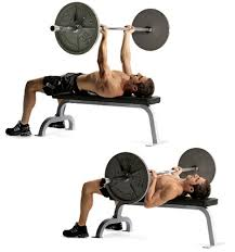 Incline Bench Press Grip Reverse Grip For Building Better Upper Chest Pl Fitness