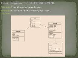 online confirmation class online event management system