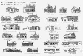 types of styles of houses home photo style