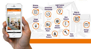 smart home solutions residential solutions light management