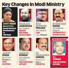 Modi Cabinet List Ministers In Modi Cabinet Centerfordemocracy Org