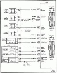 wiring diagram for radio for 96 blazer u2013 readingrat net