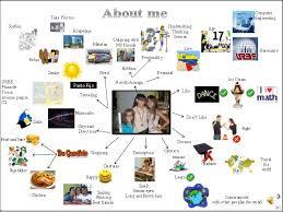 best 25 mind map template ideas on pinterest i mind map mind