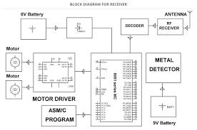 100 wiring diagram alarm mobil di memasang dss smart key di