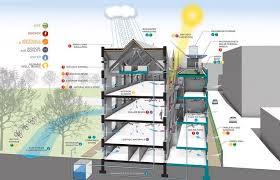 gallery of richardson memorial hall green renovation plans 3