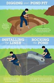 best 25 pond ideas ideas on pinterest ponds pond fountains and