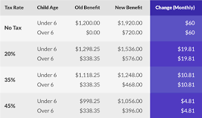 date of canadian thanksgiving 2014 how canada u0027s revamped universal child care benefit affects you