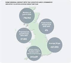 Webinar E Commerce Logistics Oct A Window On Britain S Logistics And E Commerce Industries Emsi