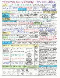 the 25 best vector calculus ideas on pinterest formulas in