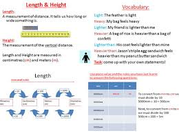 primary weight and mass resources